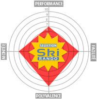 radar_shift.jpg